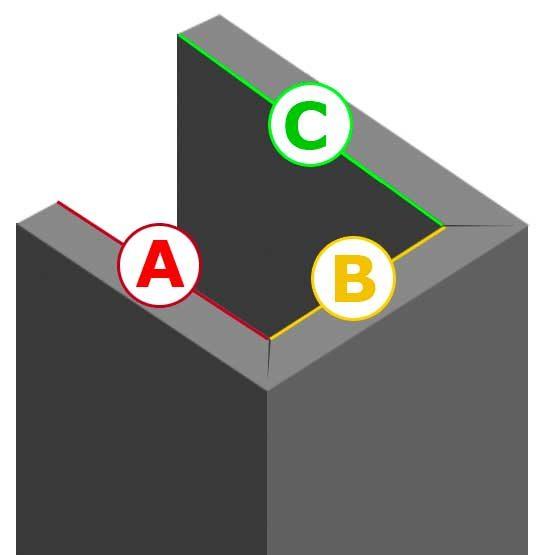 Paracolpo di protezione a C su 3 lati in gomma morbida